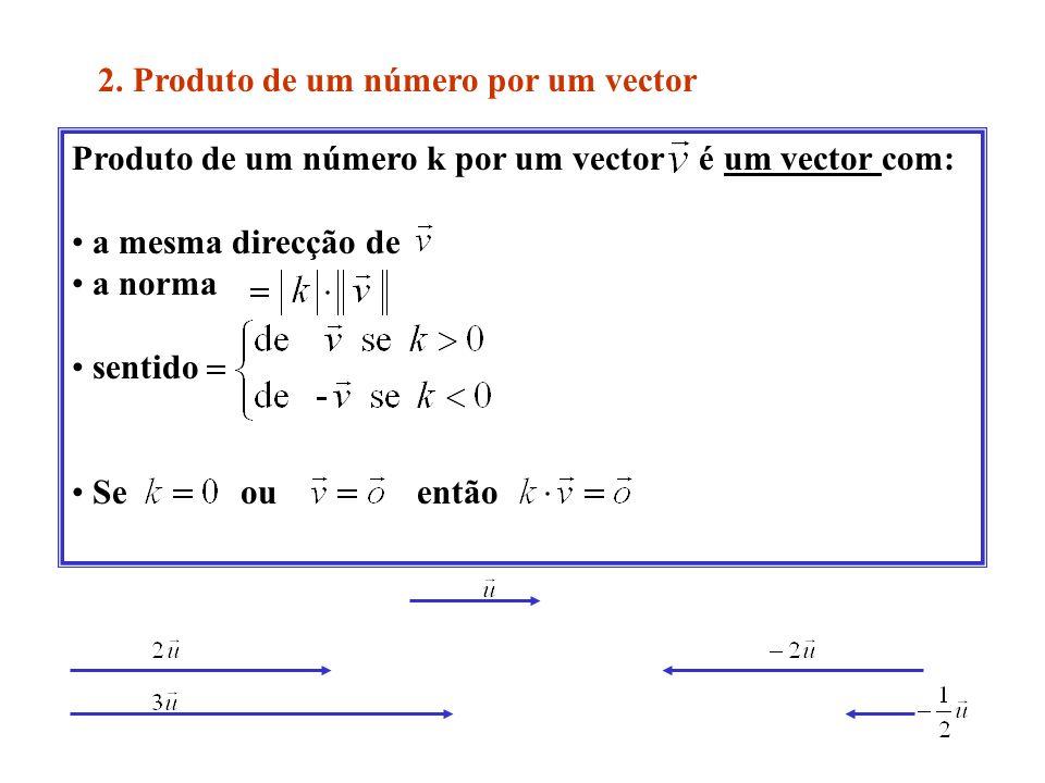 2. Produto de um número por um vector Produto de um número k por um vector é um vector com: a mesma direcção de a norma sentido Se ou então