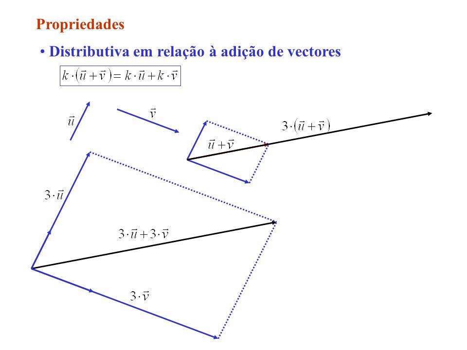 Propriedades Distributiva em relação à adição de vectores