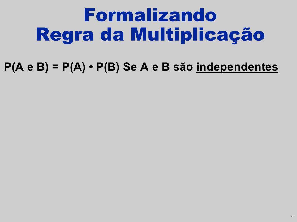 14 P(A´s na primeira carta) = P(Rei A´s) = P(retirar A´s, depois Rei) = = 4 51 4 52 4 51 16 2652 4 52 Procurando a probabilidade de retirar duas carta