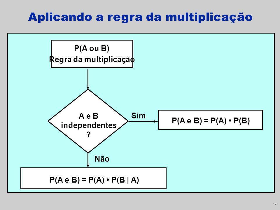 16 Formalizando a Regra da Multiplicação P(A e B) = P(A) P(B) Se A e B são independentes P(A e B) = P(A) P(B A) Se A e B são dependentes P(B|A) signif