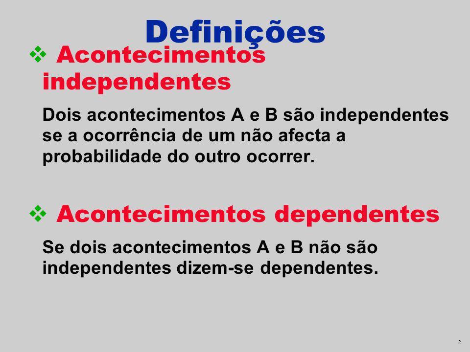 2 Definições Acontecimentos independentes Dois acontecimentos A e B são independentes se a ocorrência de um não afecta a probabilidade do outro ocorrer.