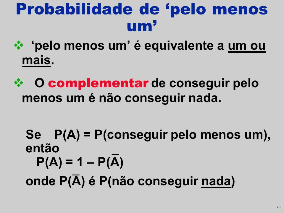 22 Probabilidade de pelo menos um pelo menos um é equivalente a um ou mais. O complementar de conseguir pelo menos um é não conseguir nada. SeP(A) = P