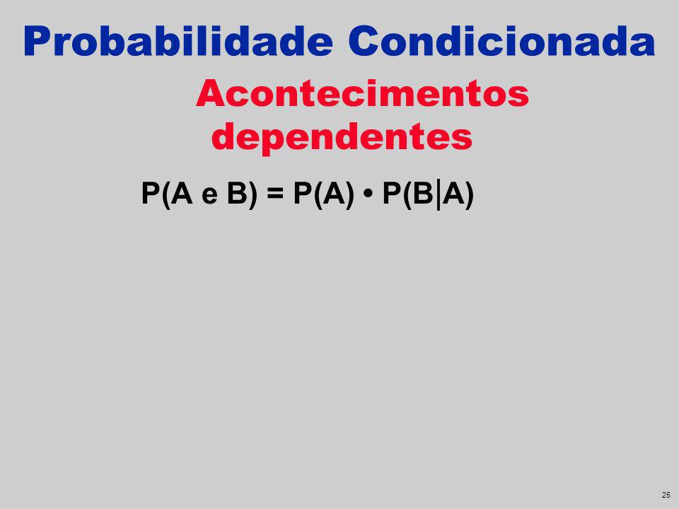 24 Probabilidade Condicionada Definição A probabilidade condicionada de B dado A ter já ocorrido