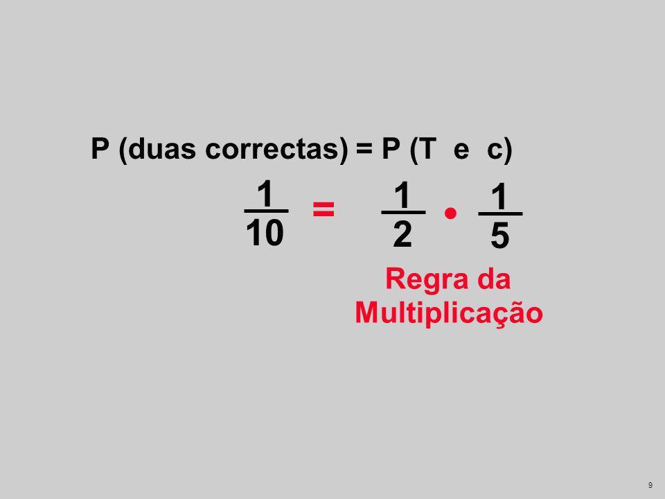 9 P (duas correctas) = P (T e c) 1 10 1 2 1 5 = Regra da Multiplicação