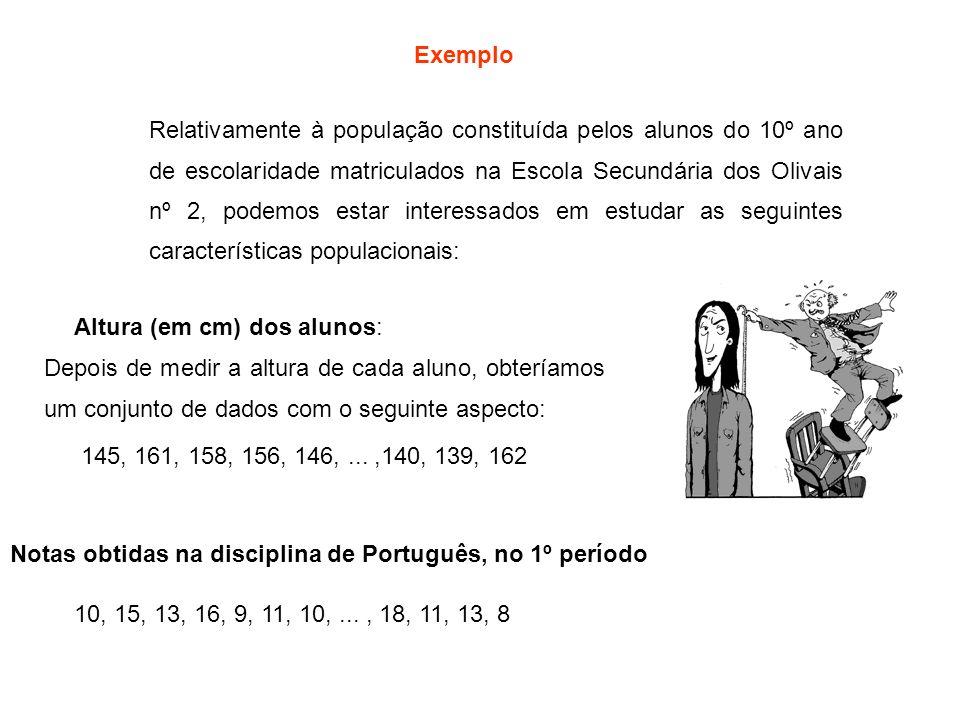 10, 15, 13, 16, 9, 11, 10,..., 18, 11, 13, 810, 15, 13, 16, 9, 11, 10,..., 18, 11, 13, 8 Relativamente à população constituída pelos alunos do 10º ano de escolaridade matriculados na Escola Secundária dos Olivais nº 2, podemos estar interessados em estudar as seguintes características populacionais: Exemplo Altura (em cm) dos alunos: Depois de medir a altura de cada aluno, obteríamos um conjunto de dados com o seguinte aspecto: 145, 161, 158, 156, 146,...,140, 139, 162 Notas obtidas na disciplina de Português, no 1º período 10, 15, 13, 16, 9, 11, 10,..., 18, 11, 13, 8