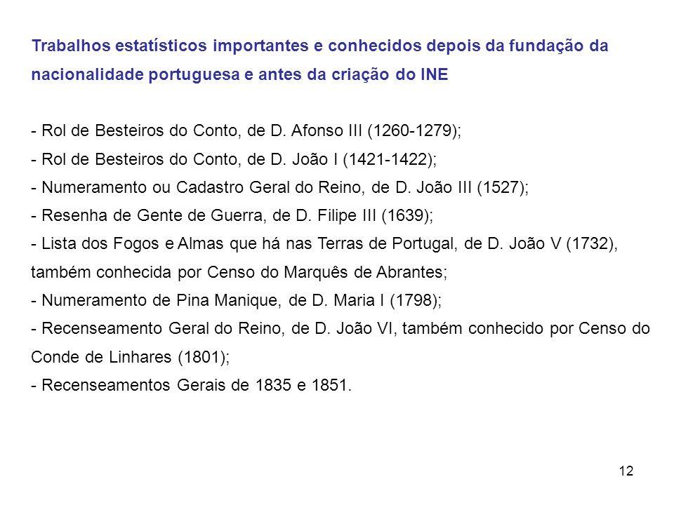 12 Trabalhos estatísticos importantes e conhecidos depois da fundação da nacionalidade portuguesa e antes da criação do INE - Rol de Besteiros do Cont