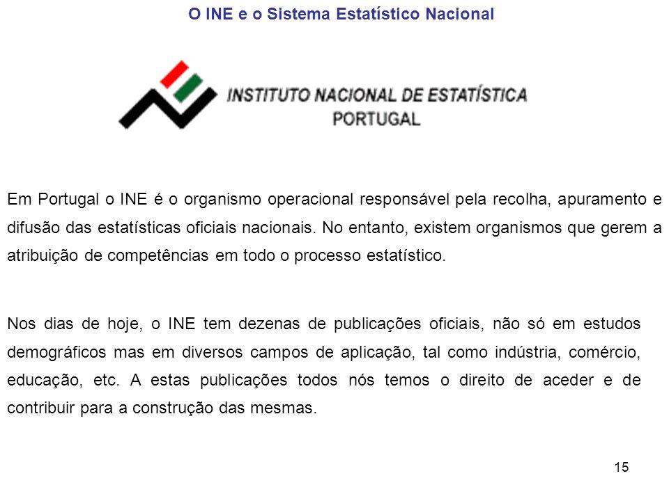 15 O INE e o Sistema Estatístico Nacional Em Portugal o INE é o organismo operacional responsável pela recolha, apuramento e difusão das estatísticas