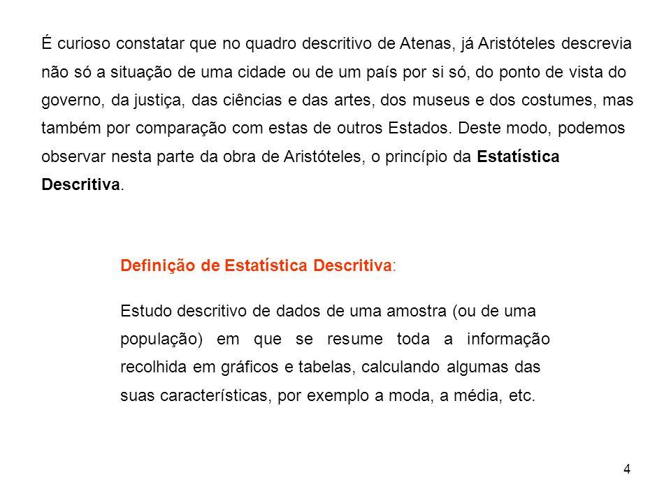 4 É curioso constatar que no quadro descritivo de Atenas, já Aristóteles descrevia não só a situação de uma cidade ou de um país por si só, do ponto d