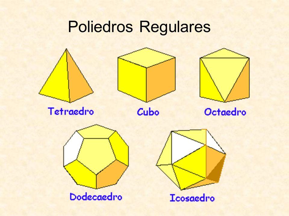 Propriedades dos Poliedros Regulares Todas as faces são polígonos regulares (lados e ângulos geometricamente iguais) congruentes.