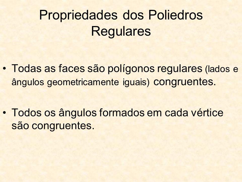 Propriedades dos Poliedros Regulares Todas as faces são polígonos regulares (lados e ângulos geometricamente iguais) congruentes. Todos os ângulos for