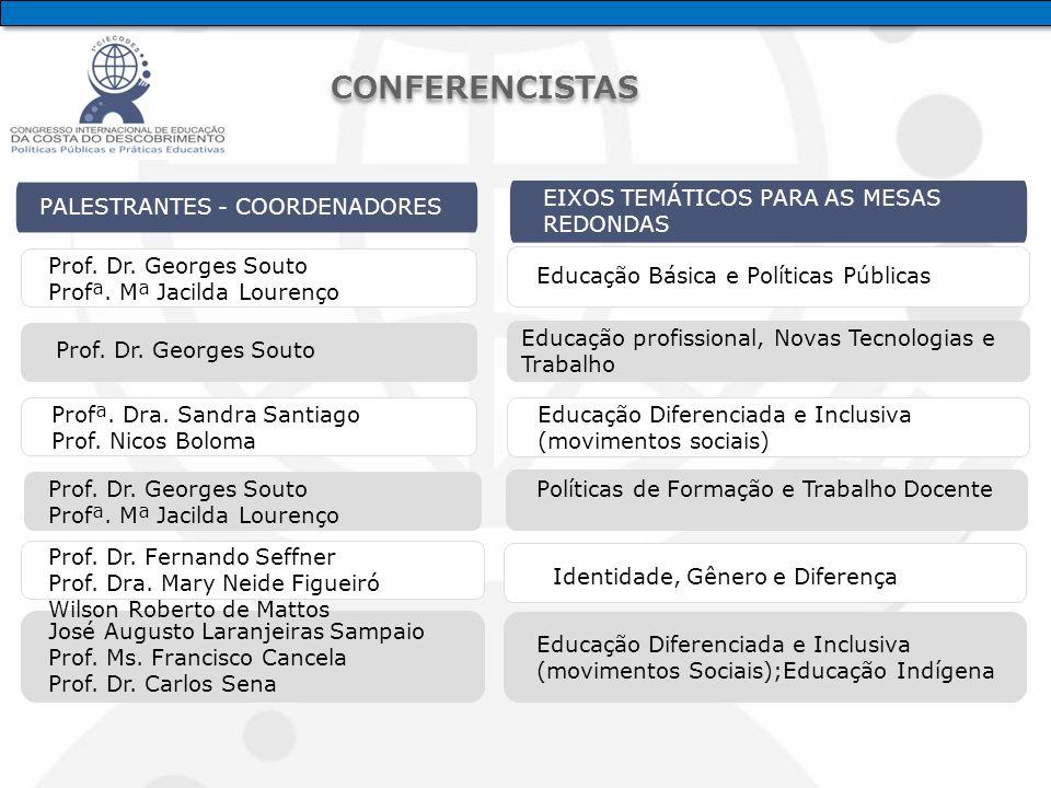PALESTRANTES - COORDENADORES EIXOS TEMÁTICOS PARA AS MESAS REDONDAS Prof.