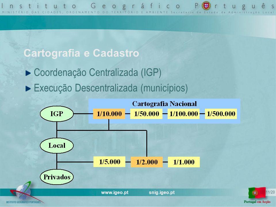 www.igeo.pt snig.igeo.pt 11/20 Cartografia e Cadastro Coordenação Centralizada (IGP) Execução Descentralizada (municípios)