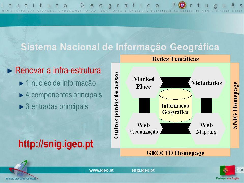 www.igeo.pt snig.igeo.pt 13/20 Sistema Nacional de Informação Geográfica Renovar a infra-estrutura 1 núcleo de informação 4 componentes principais 3 entradas principais http://snig.igeo.pt