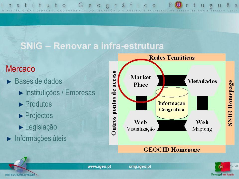 www.igeo.pt snig.igeo.pt 17/20 SNIG – Renovar a infra-estrutura Mercado Bases de dados Institutições / Empresas Produtos Projectos Legislação Informações úteis