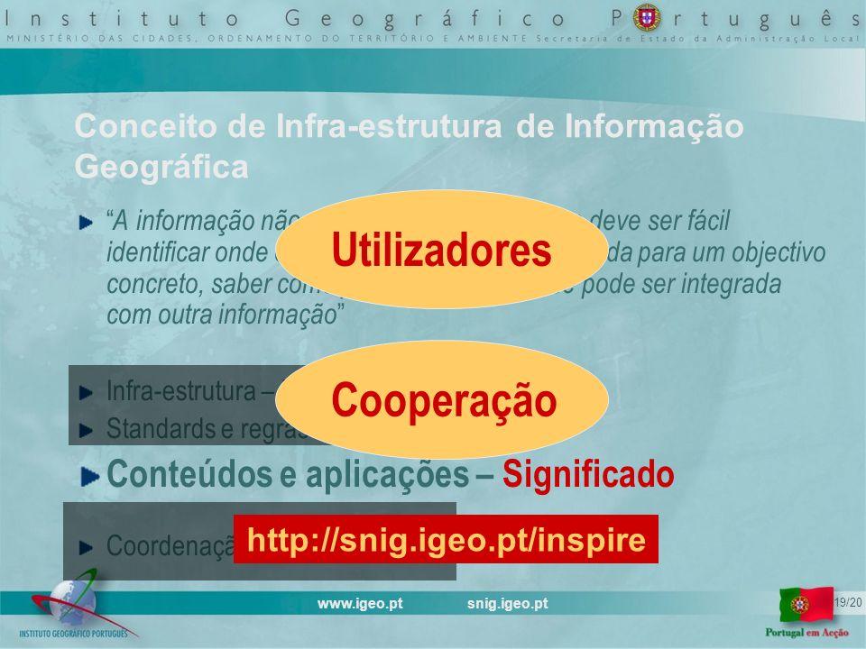 www.igeo.pt snig.igeo.pt 19/20 Conceito de Infra-estrutura de Informação Geográfica A informação não deve somente existir, mas deve ser fácil identificar onde é possível obtê-la, se é adequada para um objectivo concreto, saber como pode ser acedida e se pode ser integrada com outra informação Infra-estrutura – Palavra-chave Standards e regras – Suporte Conteúdos e aplicações – Significado Coordenação / Supervisão CooperaçãoUtilizadores http://snig.igeo.pt/inspire