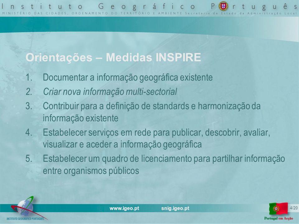 www.igeo.pt snig.igeo.pt 5/20 Requisitos de Informação Geográfica