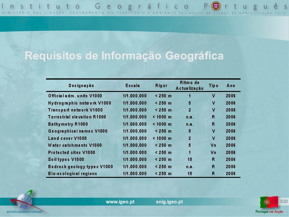 www.igeo.pt snig.igeo.pt 6/20 Requisitos de Informação Geográfica