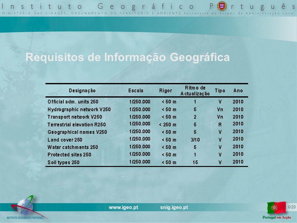 www.igeo.pt snig.igeo.pt 7/20 Requisitos de Informação Geográfica