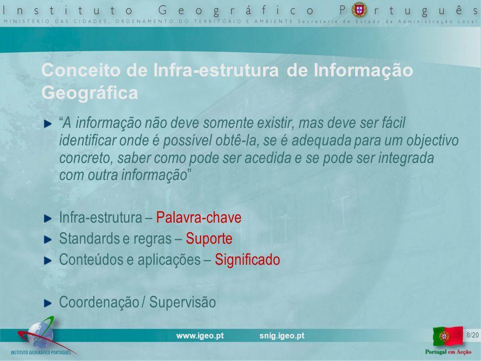 www.igeo.pt snig.igeo.pt 9/20 Infra-estrutura Nacional de Informação Geográfica