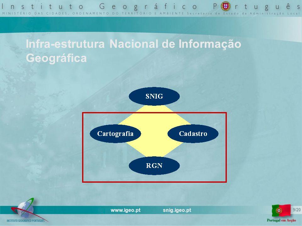 www.igeo.pt snig.igeo.pt 10/20 Rede Geodésica Nacional Continente e Regiões Autónomas ± 9.000 vértices geodésicos 8 estações permanentes GPS VG 1ª ordem VG 2ª ordem VG 3ª ordem