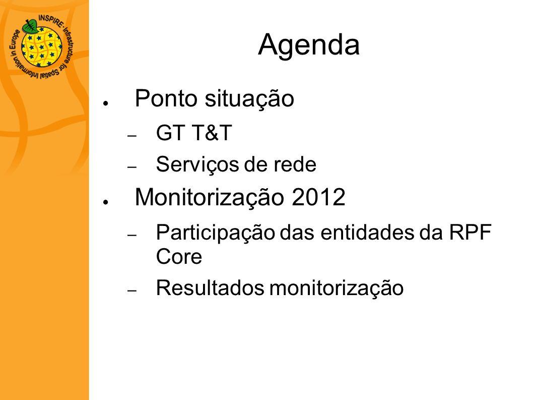 Agenda Ponto situação – GT T&T – Serviços de rede Monitorização 2012 – Participação das entidades da RPF Core – Resultados monitorização