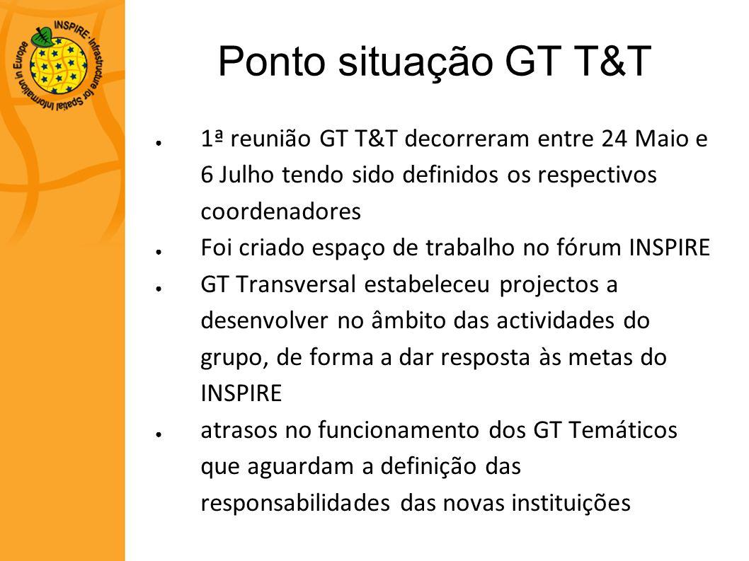 Ponto situação GT T&T 1ª reunião GT T&T decorreram entre 24 Maio e 6 Julho tendo sido definidos os respectivos coordenadores Foi criado espaço de trab