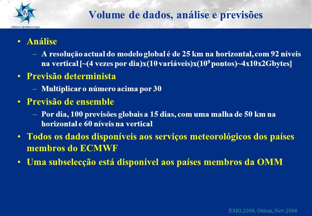 Instituto de Meteorologia ESIG 2006, Oeiras, Nov 2006 Volume de dados, análise e previsões Análise –A resolução actual do modelo global é de 25 km na