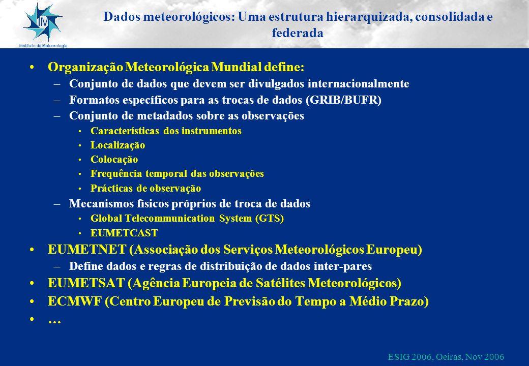 Instituto de Meteorologia ESIG 2006, Oeiras, Nov 2006 Dados meteorológicos: Uma estrutura hierarquizada, consolidada e federada Organização Meteorológ