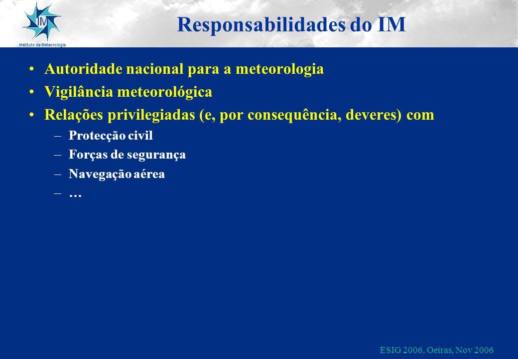 Instituto de Meteorologia ESIG 2006, Oeiras, Nov 2006 Responsabilidades do IM Autoridade nacional para a meteorologia Vigilância meteorológica Relaçõe