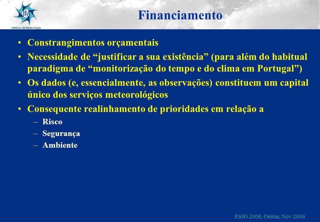 Instituto de Meteorologia ESIG 2006, Oeiras, Nov 2006 Financiamento Constrangimentos orçamentais Necessidade de justificar a sua existência (para além