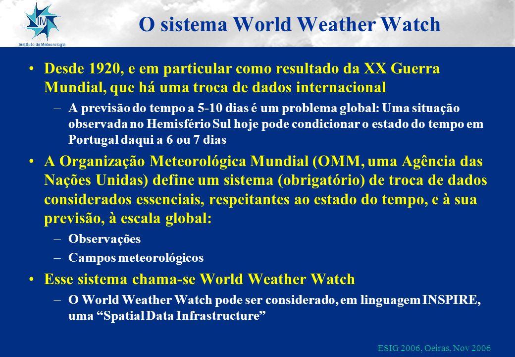 Instituto de Meteorologia ESIG 2006, Oeiras, Nov 2006 O sistema World Weather Watch Desde 1920, e em particular como resultado da XX Guerra Mundial, q
