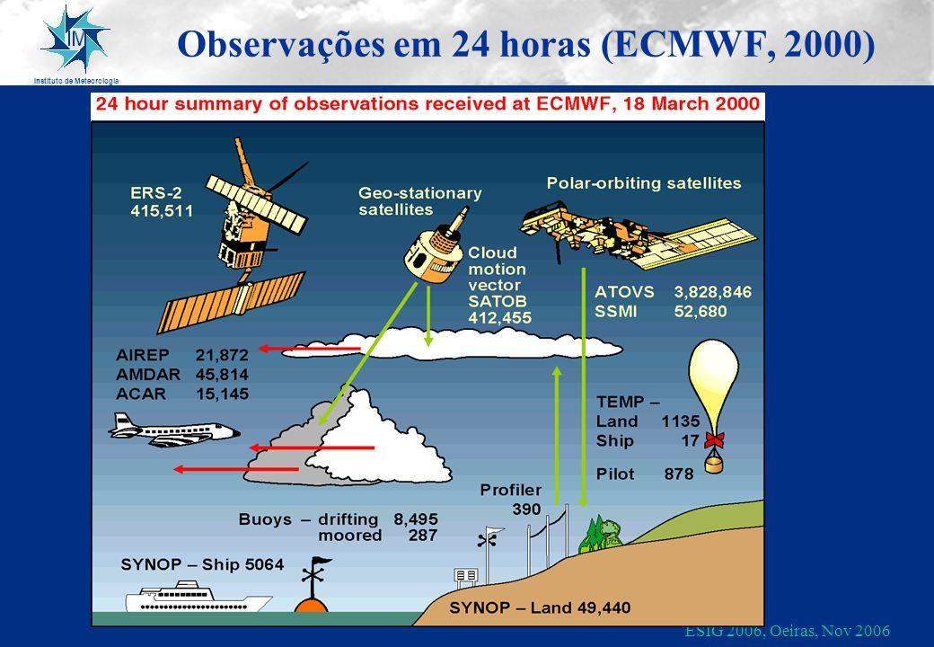Instituto de Meteorologia ESIG 2006, Oeiras, Nov 2006 Observações em 24 horas (ECMWF, 2000)