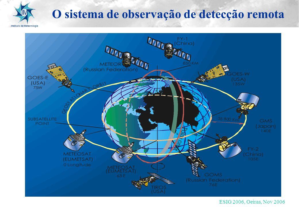 Instituto de Meteorologia ESIG 2006, Oeiras, Nov 2006 O sistema de observação de detecção remota