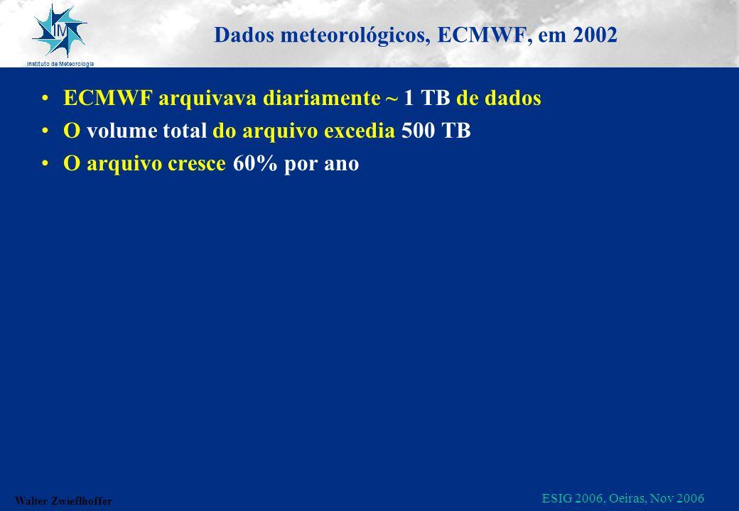 Instituto de Meteorologia ESIG 2006, Oeiras, Nov 2006 Dados meteorológicos, ECMWF, em 2002 ECMWF arquivava diariamente ~ 1 TB de dados O volume total
