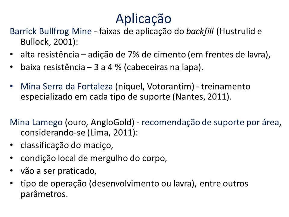Aplicação Barrick Bullfrog Mine - faixas de aplicação do backfill (Hustrulid e Bullock, 2001): alta resistência – adição de 7% de cimento (em frentes