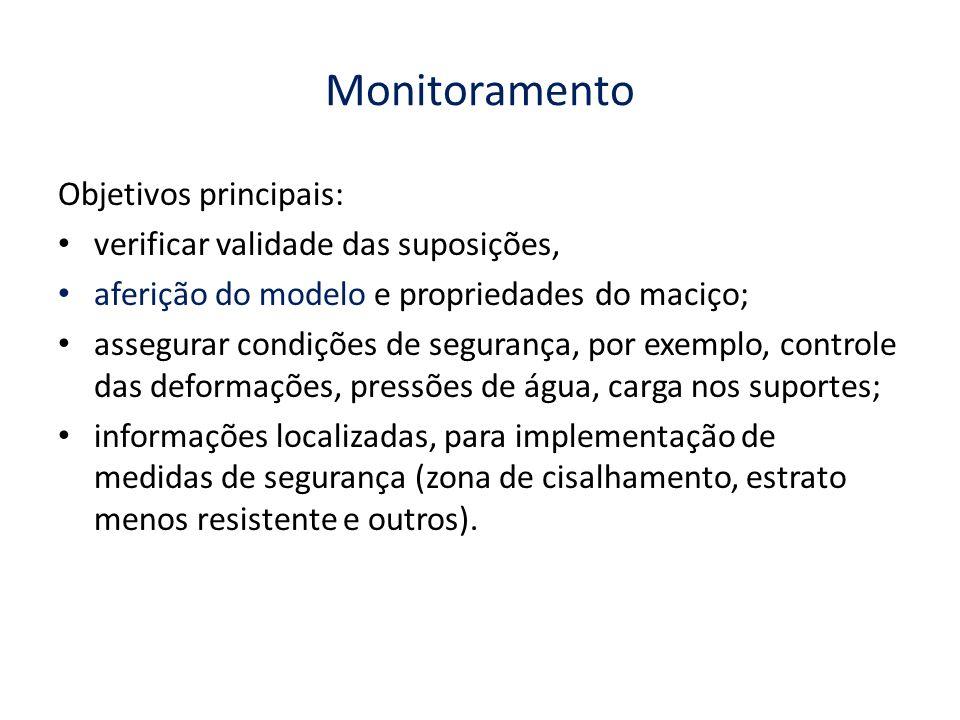 Monitoramento Objetivos principais: verificar validade das suposições, aferição do modelo e propriedades do maciço; assegurar condições de segurança,
