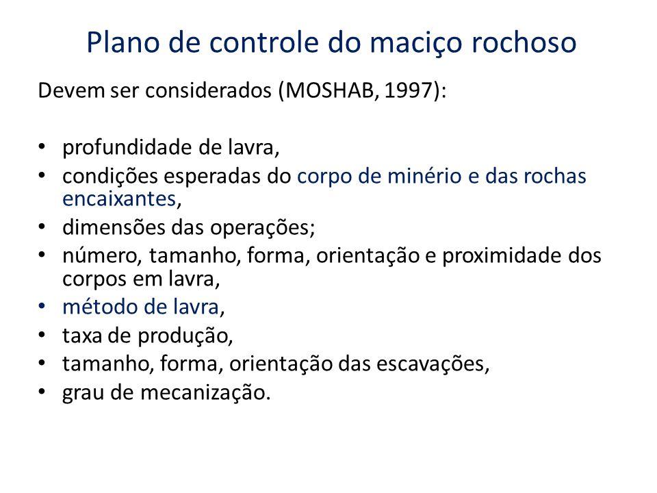 Plano de controle do maciço rochoso Devem ser considerados (MOSHAB, 1997): profundidade de lavra, condições esperadas do corpo de minério e das rochas