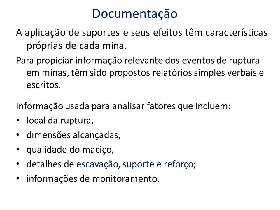 Documentação A aplicação de suportes e seus efeitos têm características próprias de cada mina. Para propiciar informação relevante dos eventos de rupt