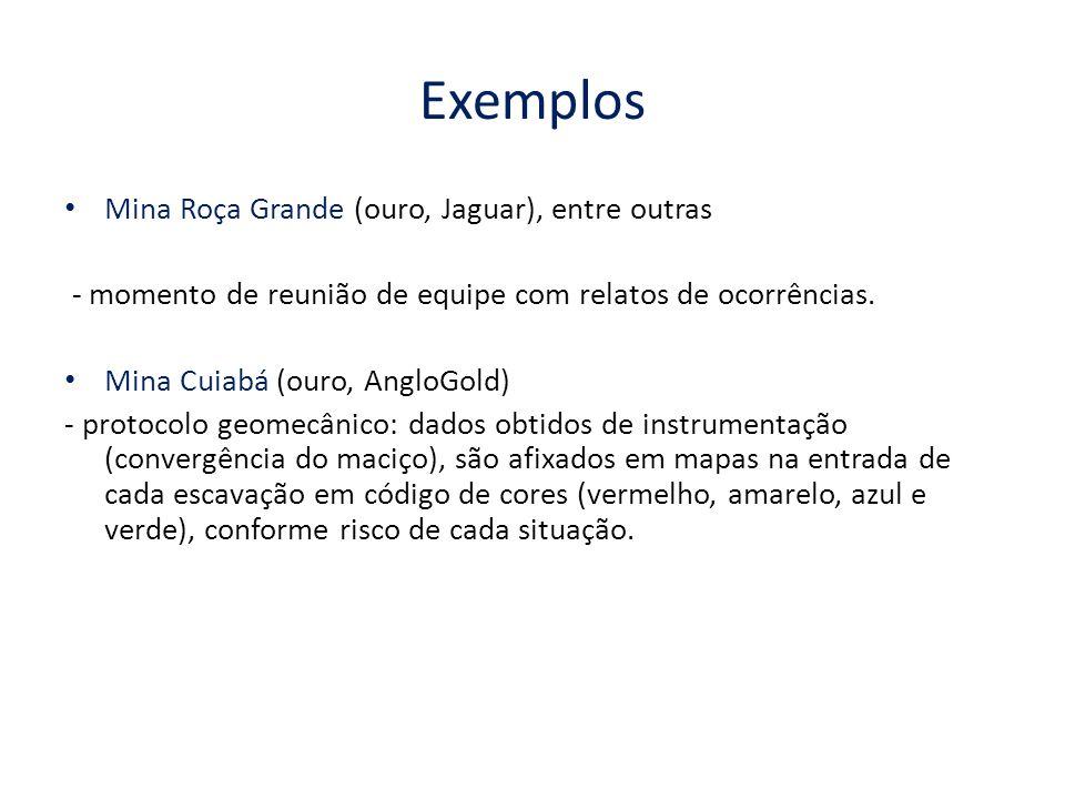 Exemplos Mina Roça Grande (ouro, Jaguar), entre outras - momento de reunião de equipe com relatos de ocorrências. Mina Cuiabá (ouro, AngloGold) - prot