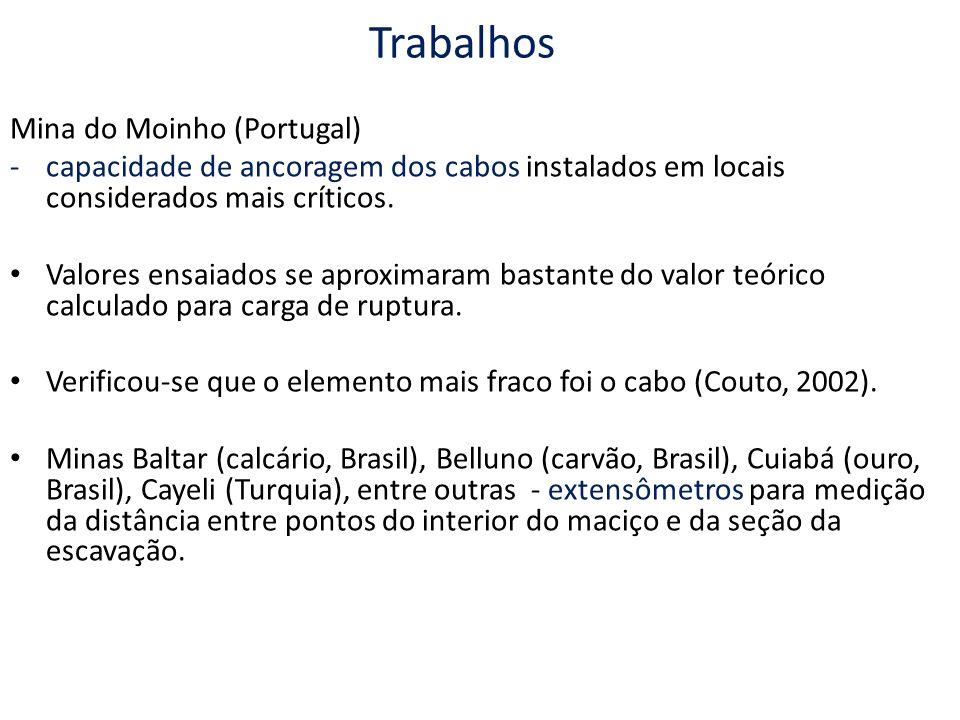 Trabalhos Mina do Moinho (Portugal) -capacidade de ancoragem dos cabos instalados em locais considerados mais críticos. Valores ensaiados se aproximar
