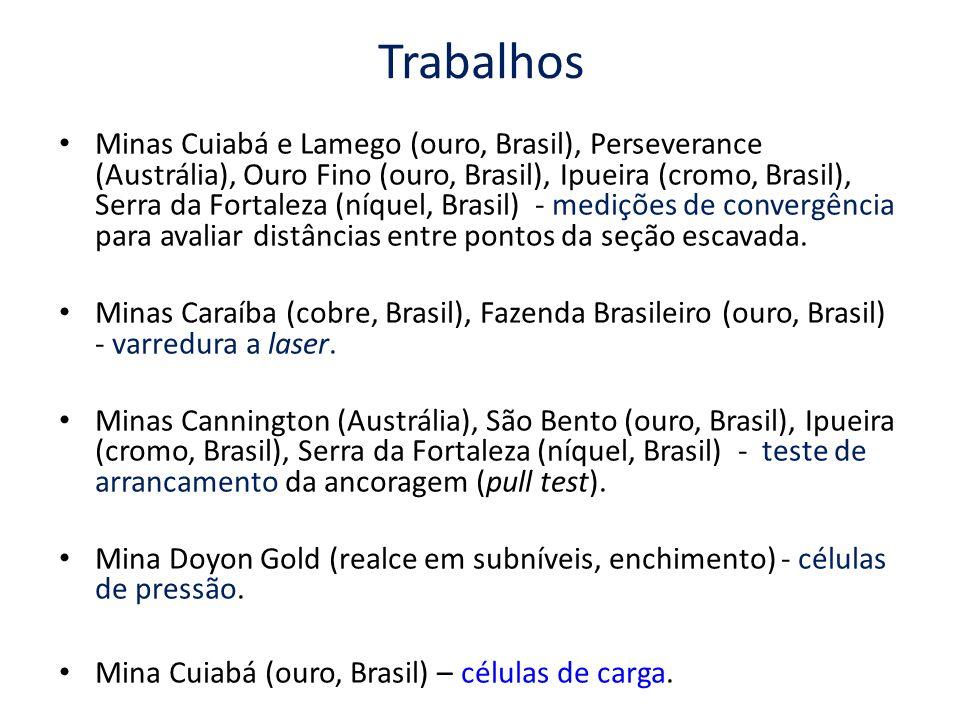 Trabalhos Minas Cuiabá e Lamego (ouro, Brasil), Perseverance (Austrália), Ouro Fino (ouro, Brasil), Ipueira (cromo, Brasil), Serra da Fortaleza (níque