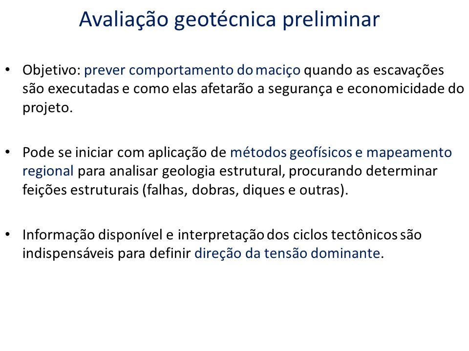 Avaliação geotécnica preliminar Objetivo: prever comportamento do maciço quando as escavações são executadas e como elas afetarão a segurança e econom