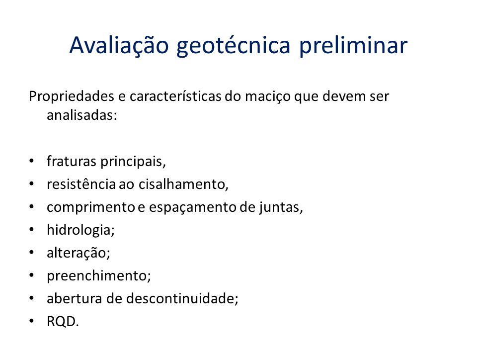 Avaliação geotécnica preliminar Propriedades e características do maciço que devem ser analisadas: fraturas principais, resistência ao cisalhamento, c