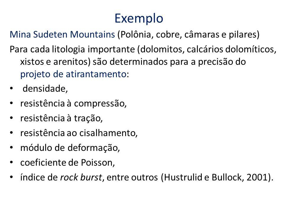 Exemplo Mina Sudeten Mountains (Polônia, cobre, câmaras e pilares) Para cada litologia importante (dolomitos, calcários dolomíticos, xistos e arenitos