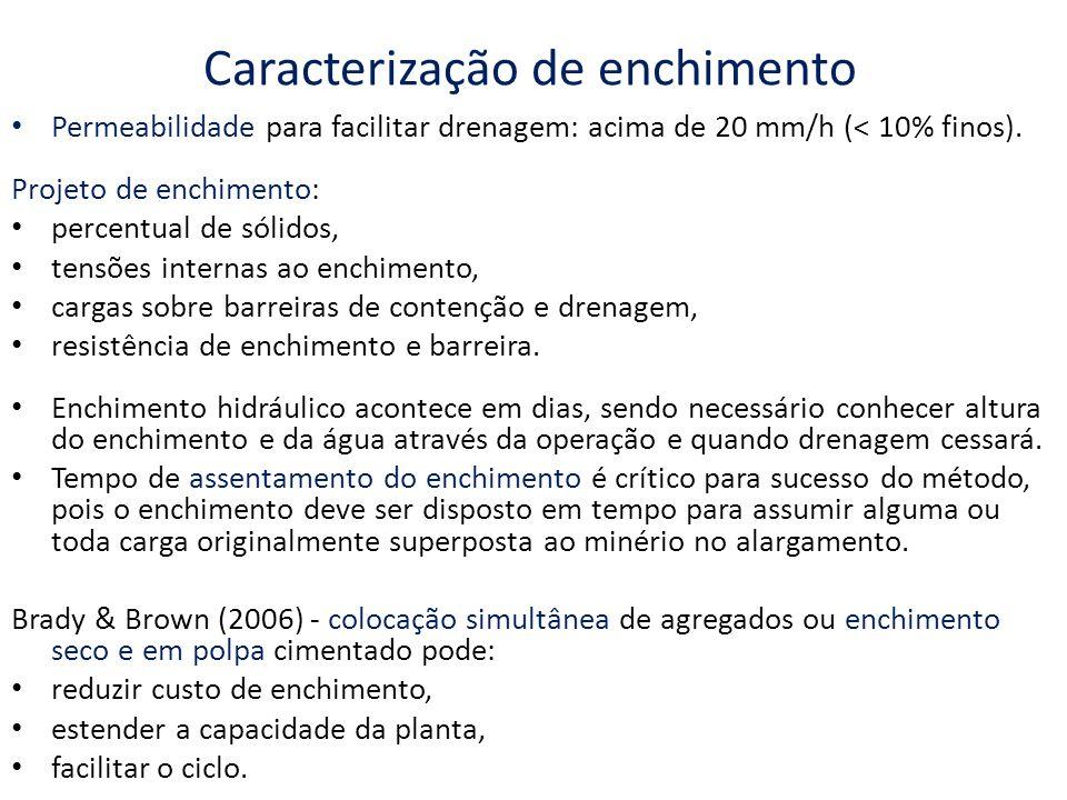 Caracterização de enchimento Permeabilidade para facilitar drenagem: acima de 20 mm/h (< 10% finos). Projeto de enchimento: percentual de sólidos, ten