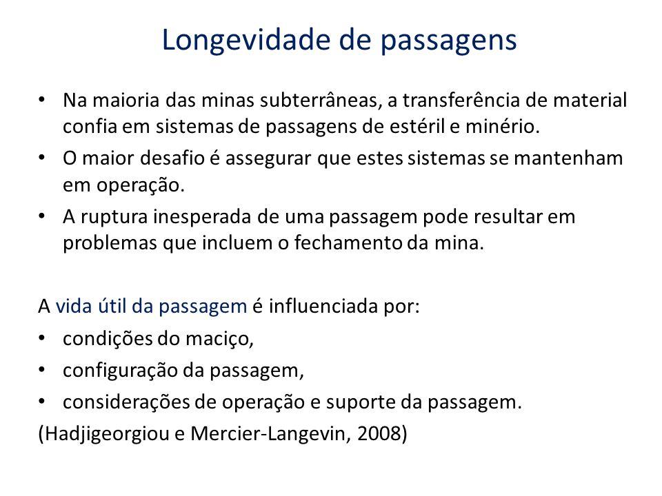 Longevidade de passagens Na maioria das minas subterrâneas, a transferência de material confia em sistemas de passagens de estéril e minério. O maior