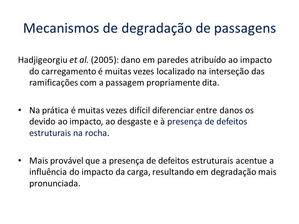 Mecanismos de degradação de passagens Hadjigeorgiu et al. (2005): dano em paredes atribuído ao impacto do carregamento é muitas vezes localizado na in