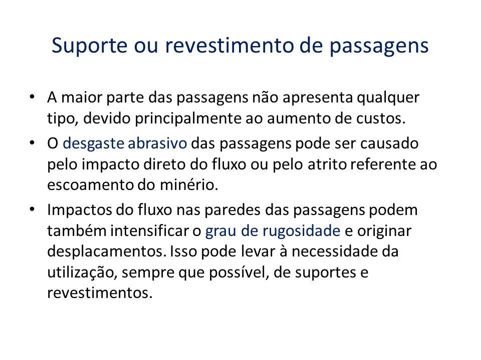 Suporte ou revestimento de passagens A maior parte das passagens não apresenta qualquer tipo, devido principalmente ao aumento de custos. O desgaste a