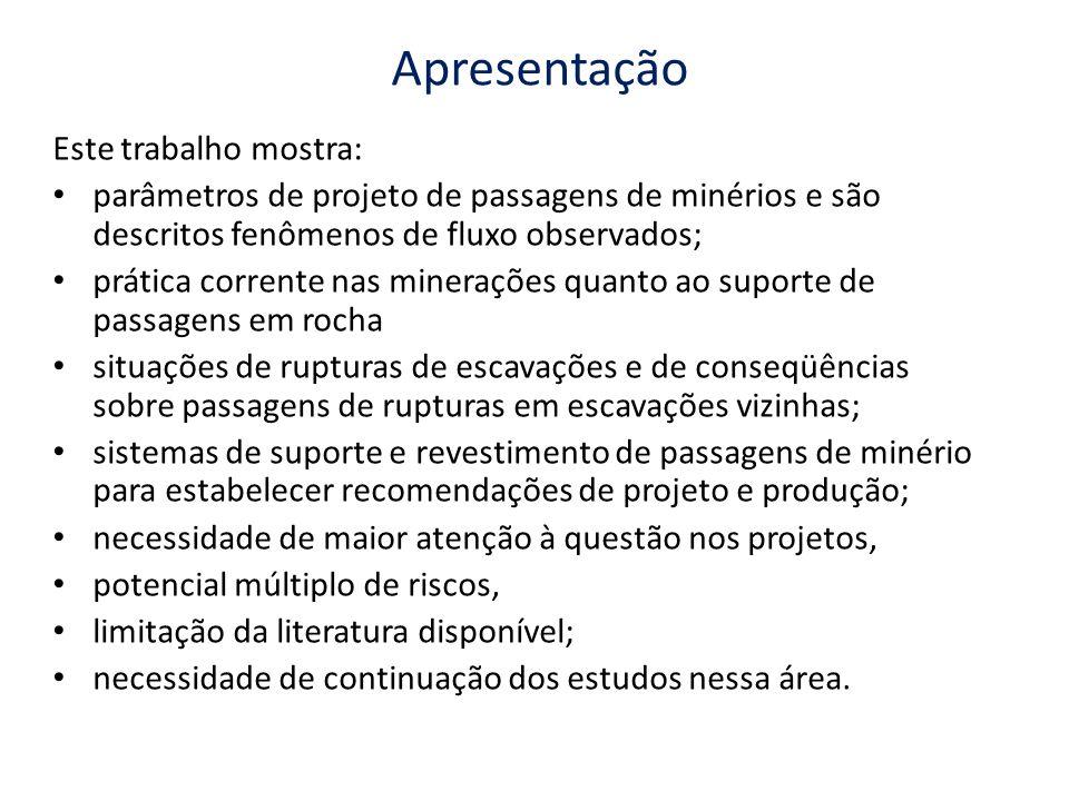 Apresentação Este trabalho mostra: parâmetros de projeto de passagens de minérios e são descritos fenômenos de fluxo observados; prática corrente nas