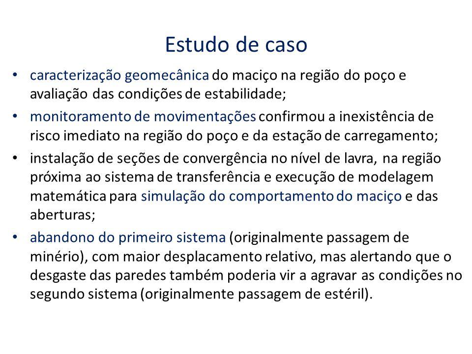 Estudo de caso caracterização geomecânica do maciço na região do poço e avaliação das condições de estabilidade; monitoramento de movimentações confir